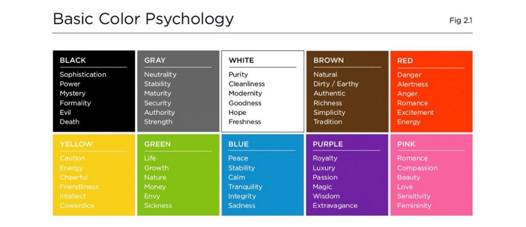 psychology as a science debate essay